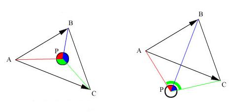v v接线向量图
